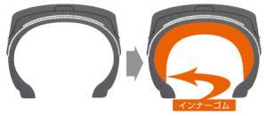 パンクレスタイヤの内部構造